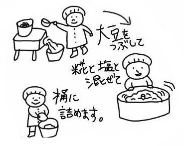 加藤ファーム みそ作り体験 流れ|樽詰め